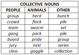 Collective Nouns - Nouns and Adjectives